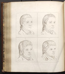 [Illustration to] Fragment Second, Physiological Miscellanies. Chap. IV. Of Youth and Old Age. Addition F. B. K. [in Volume III of] Essays on physiognomy designed to promote the knowledge and the love