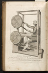 Patent Gymnasticon or, Machine for Exercising the Joints & Muscles of the human body.