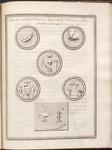 Plate X. Chrysalis, Aurelia, Scarabæus, Musca, Psuches Emblemata, ex Gortæ, et Kirchero Desumpta