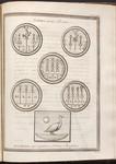 Plate XVII. Labara sacra Lunata. Avis Marina super cymbam ex Obelisco Pamphiliano.