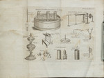[Illustrations to Book III. Sect. III. Concerning Electricity]