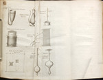 [Illustrations to Book II. Sect. III. Of Fluids]