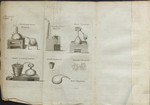 [Illustrations to Book III. Sect. I. Of Chemistry]